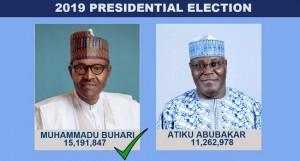 BREAKING--Buhari-Re-Elected-President418149473314156115